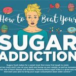 Carte Blanche: Beat your Sugar Addiction